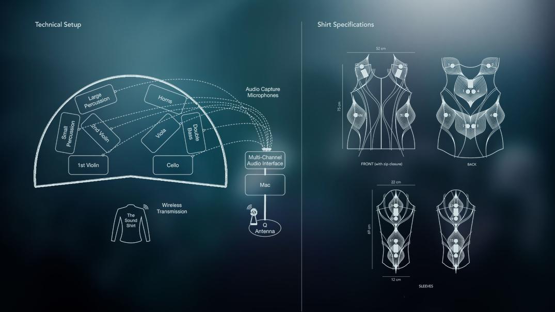 soundshirt design